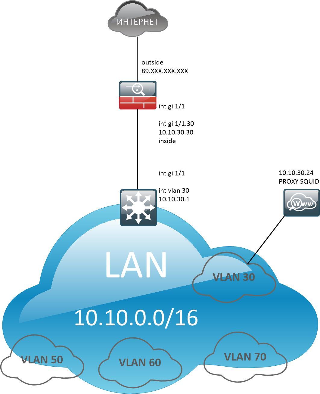 download betternet vpn-10